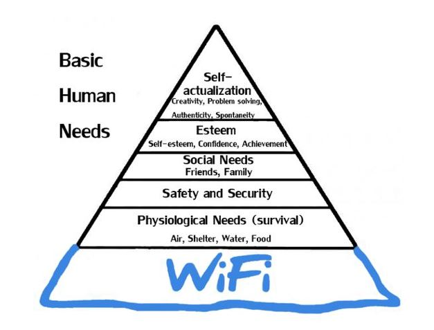 necesidades de los clientes piramide de maslow